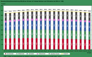 15_11_schuelerstatistik