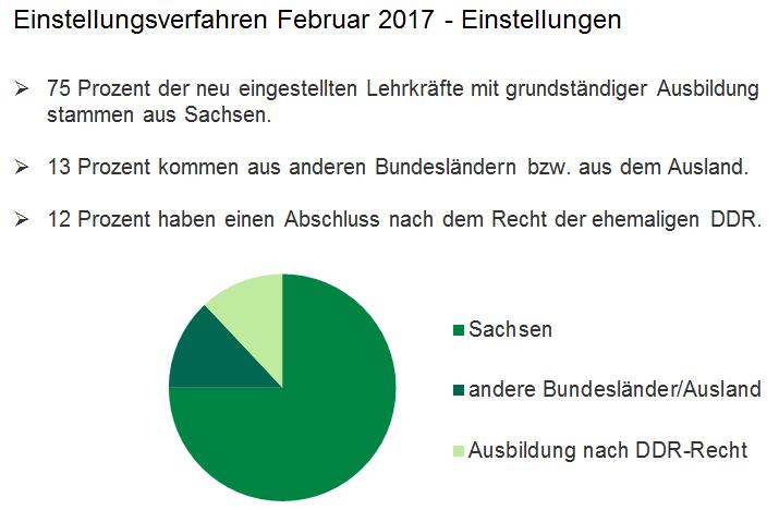 einstellungsverfahren-februar-2017